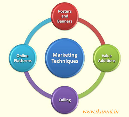 Marketing Techniques for any Business in Hindi.