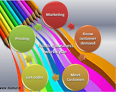 Printing business work-cycle