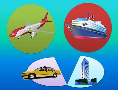 ट्रेवल एजेंसी कैसे शुरू करें? Steps to Start Travel Agency In India.