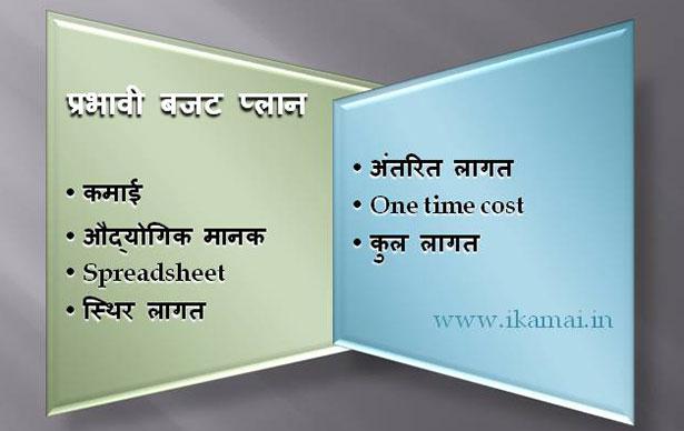 effective budget plan kaise-banaye