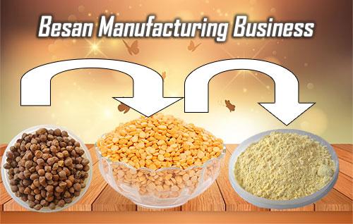 बेसन बनाने का व्यापार. Besan Manufacturing Business in Hindi.