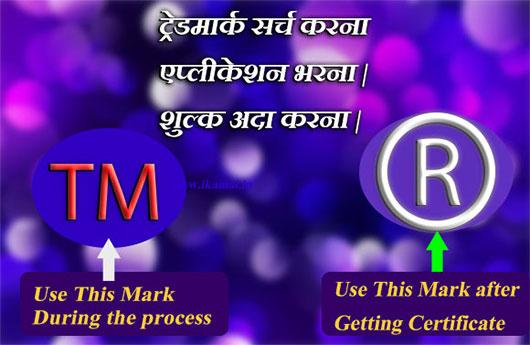 ट्रेडमार्क के फायदे,नियम और रजिस्ट्रेशन प्रक्रिया.Trade Mark Registration in Hindi.