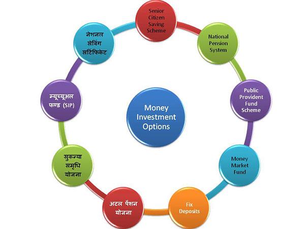 Money Investment Tips in Hindi.पैसे निवेश करने के बेहतरीन तरीके।