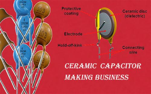 Ceramic Capacitor Making-business