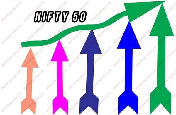 निफ्टी क्या है इसकी गणना कैसे की जाती है? What is Nifty and how it is calculated.