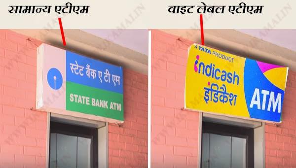 खाली दुकान इत्यादि में एटीएम लगवाने की प्रक्रिया (How To Rent Your Space For ATM).