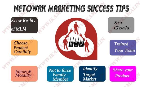 नेटवर्क मार्केटिंग में सफल होने के तरीके। Network Marketing Success Tips in Hindi.