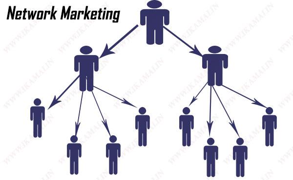 Network Marketing क्या है? इसके फायदे एवं ज्वाइन करने का तरीका।
