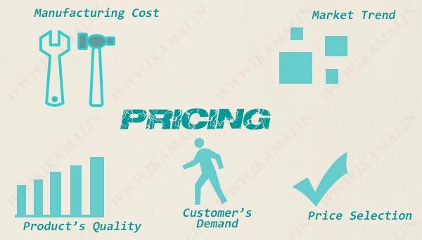 अपने उत्पाद की कीमत कैसे तय करें? How to Price your product?